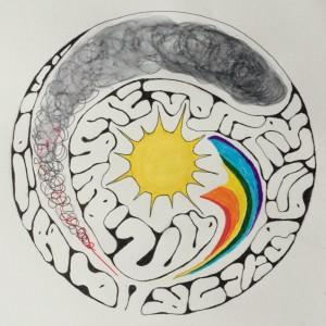 choice brain